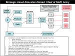 Chief of Staff, Army decision model