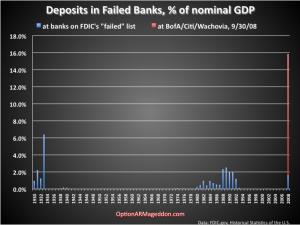 bankfailgdp2